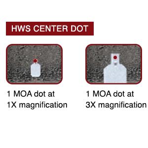 Center dot