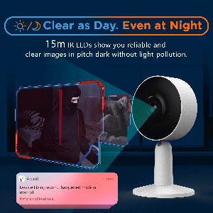 Clear Sight, Day or Night