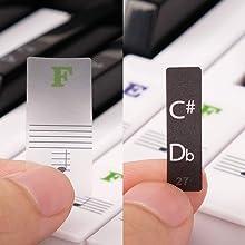 Keyboard Piano Stickers