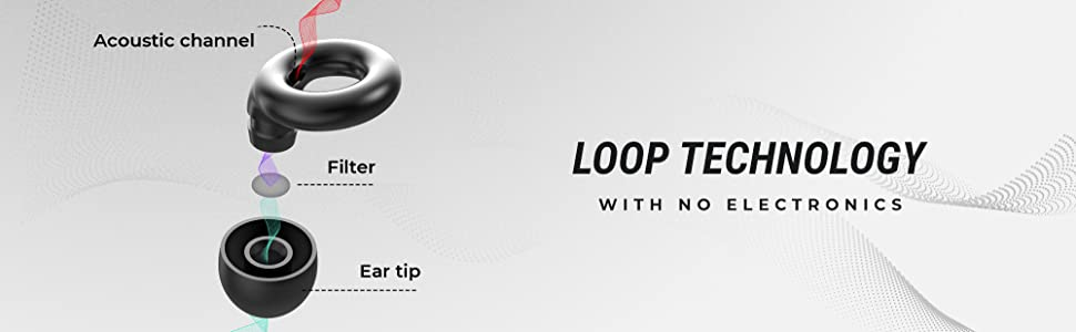 Loop Technology with no electronics