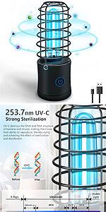 UVC Lamp USB