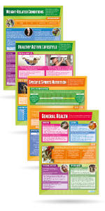 Set of 5 Health, Fitness and Well-Being Posters