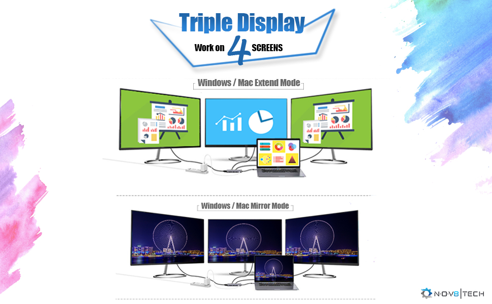 USB C Hub Type C MacBook Pro Air Adapter 4K HDMI Docking Station Fast Charging Best Thunderbolt 3