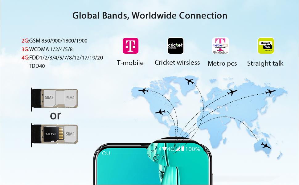 global bands