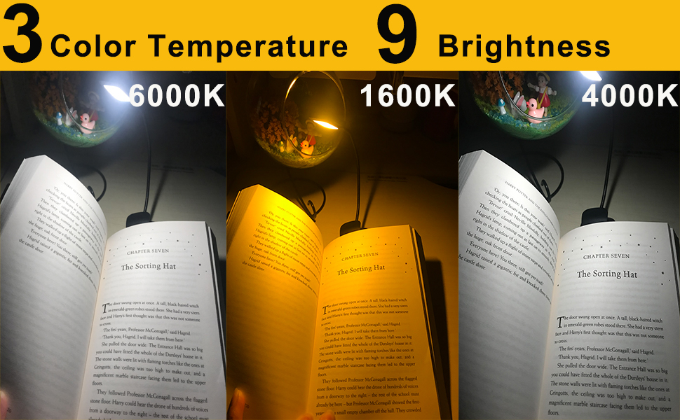 ADJUSTABLE READING LIGHT FOR BOOKS