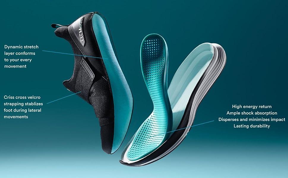 TIEMCORE Technology, HIIT, cardio, support, compression gel, comfort