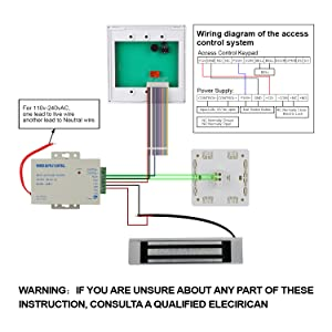 Proximity RFID Card Access Control System Kit