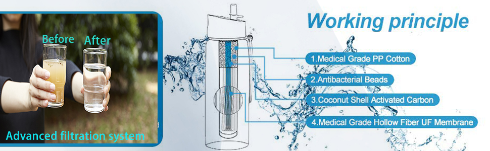 Effective filtering water bottle