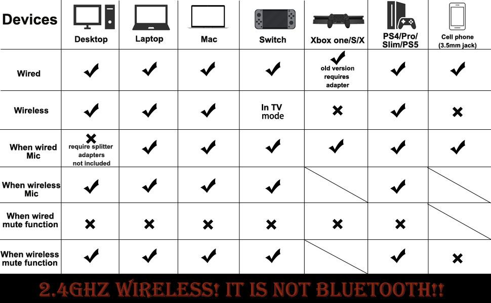 G1 wireless headset