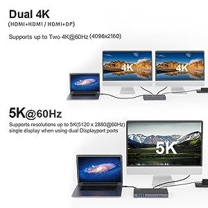 dual 4k 5k