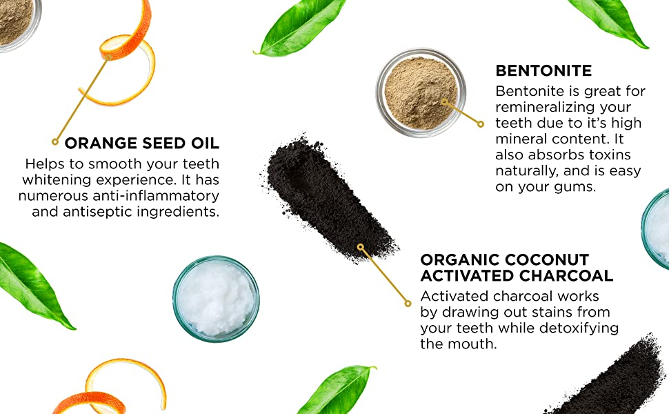 Active Wow Charcoal Powder Ingredients