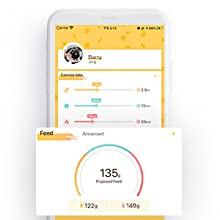 PETBIZ dog tracker, feeding recommendations