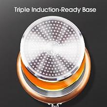 triple induction base oven coating