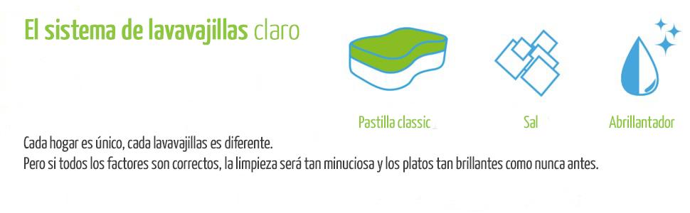 claro Classic Set de Limpieza para Lavavajillas con 40 Pastillas ...