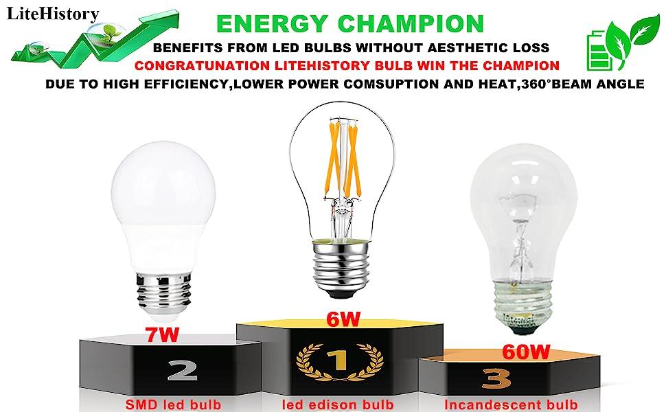 kt 120v 60w bulb ceiling fan