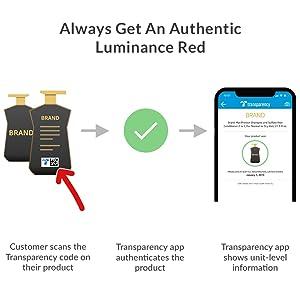 Amazon Transparency Program, transparency, luminance red