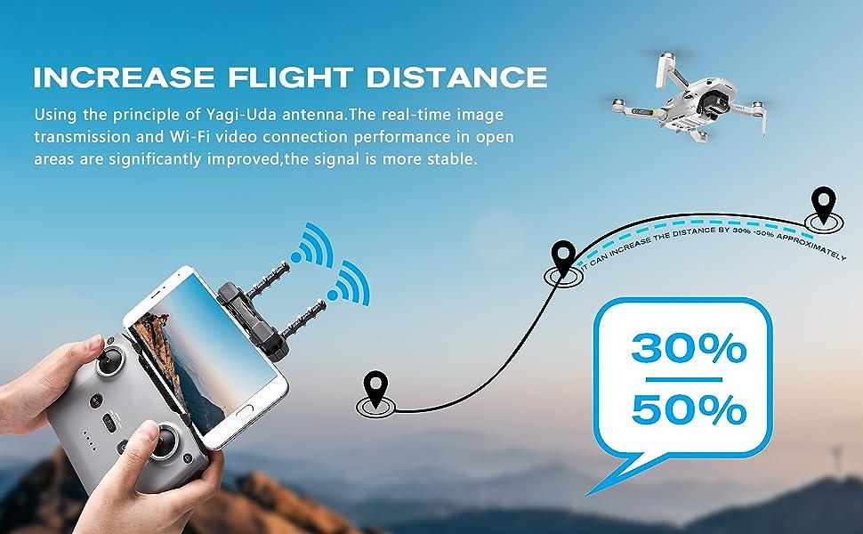 STARTRC Yagi-UDA Extensor de Rango de Amplificador de señal de Antena de Control Remoto para dji Mavic Air 2/Mini 2 Drone 5.8Ghz