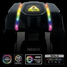 A-RGB per un controllo completo del colore
