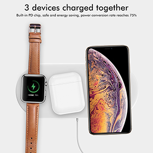 Fast Efficient Wireless Charge Fast Wireless Charger