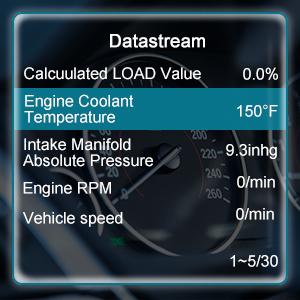 OBD2 Scanner Code