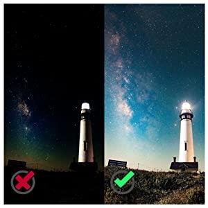 Super Night Vision for Rear Camera