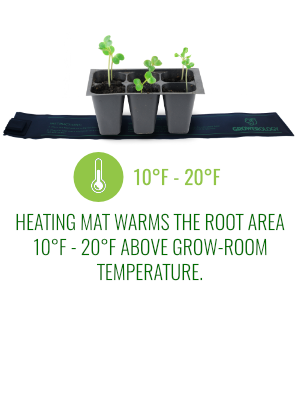 Waterproof Seedling Heat Mat,Tea Brewing, Seed Germination, MET Certified