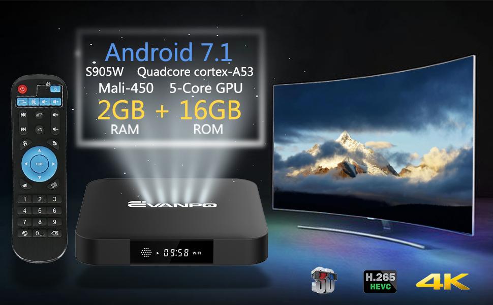 EVANPO Android 7.1 TV BOX
