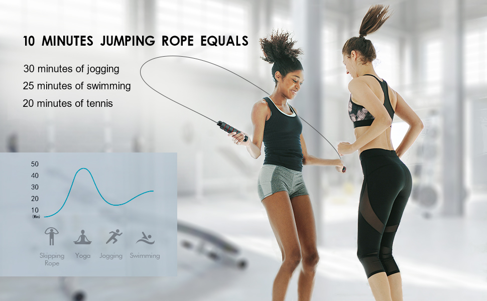 skipping rope for fitness