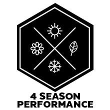 4 season performance
