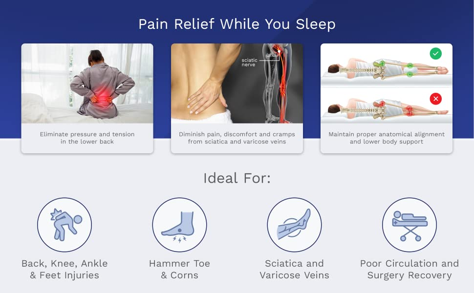 5th_Module_Pain_Relief