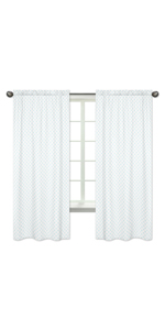 Blue and White Polka Dot Window Treatment Panels Curtains - Set of 2