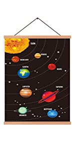 solar system art prints