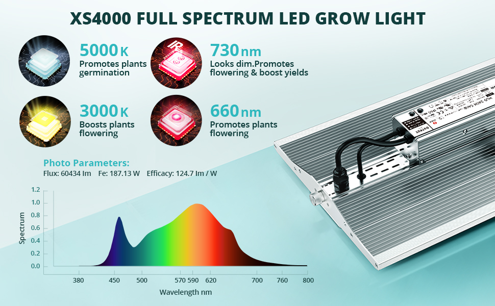 viparspectra led grow light 4000W