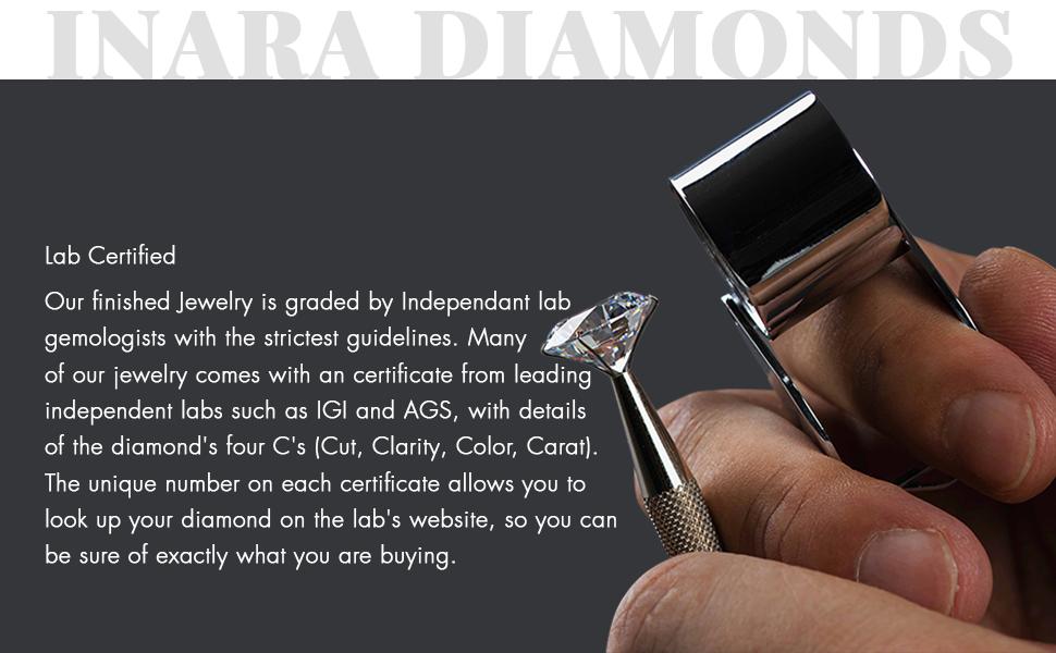 IGI Certified