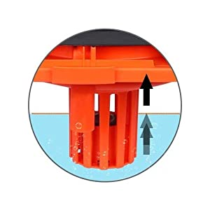 Safe Buoy Technology