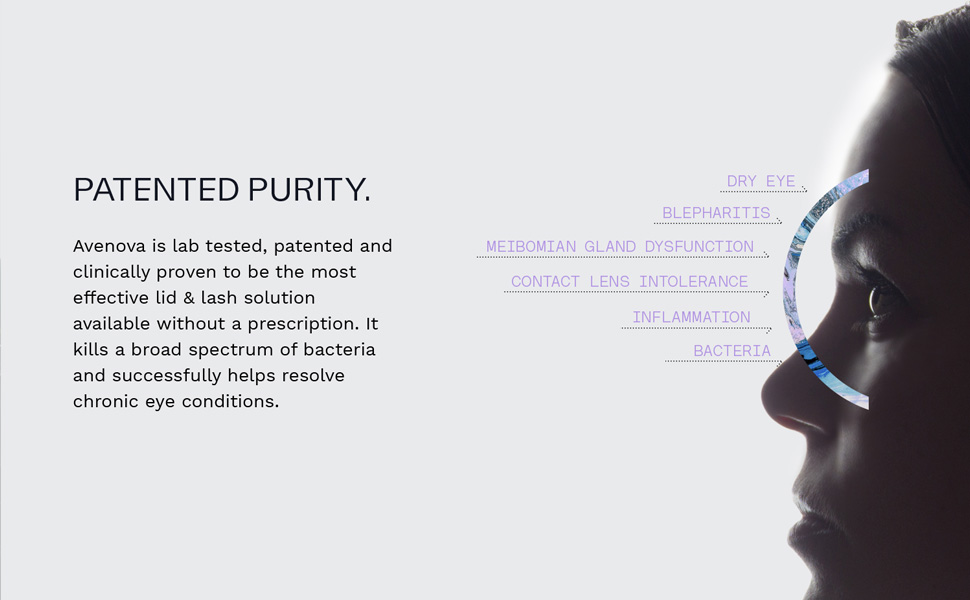 Patented Purity