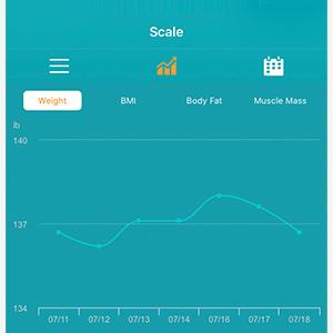 1byone Báscula de Grasa Corporal Bluetooth, Vasculas de Peso Grasa Corporal, Balanza de Baño con APP para iOS y Android, ZOETOUCH Bascula Inteligente, ...