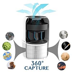 360 degrees air purifier