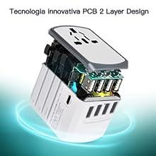Innovative technology design