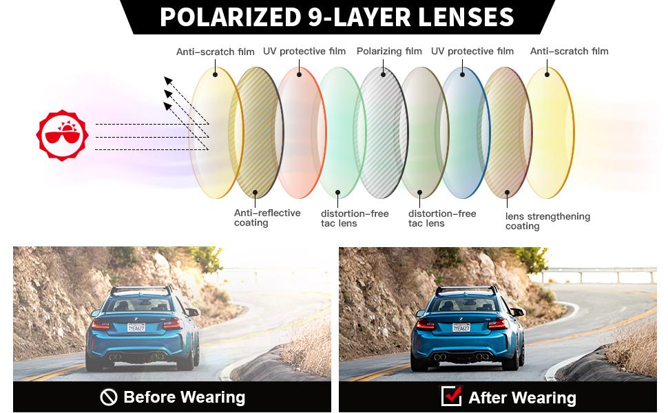 Polarized Potochromic Sunglasses-3