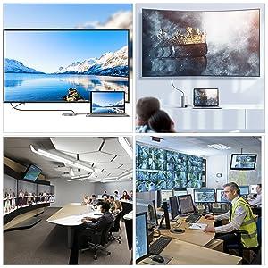 displayport to hdmi 1x4 video wall