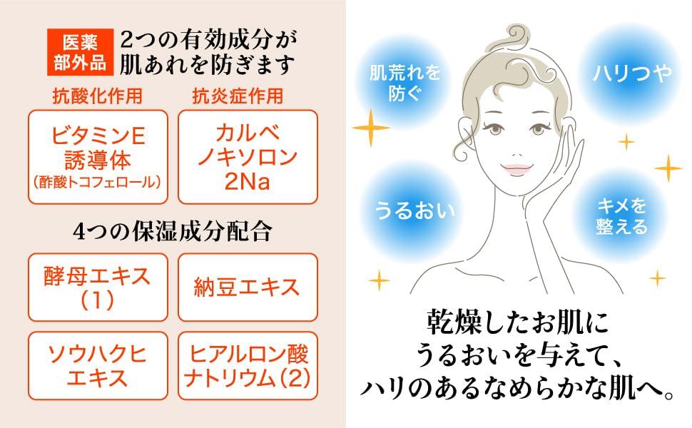 2つの有効成分と4つの保湿成分がお肌をみずみずしく整えます