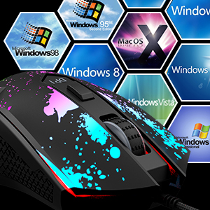 wired mouse