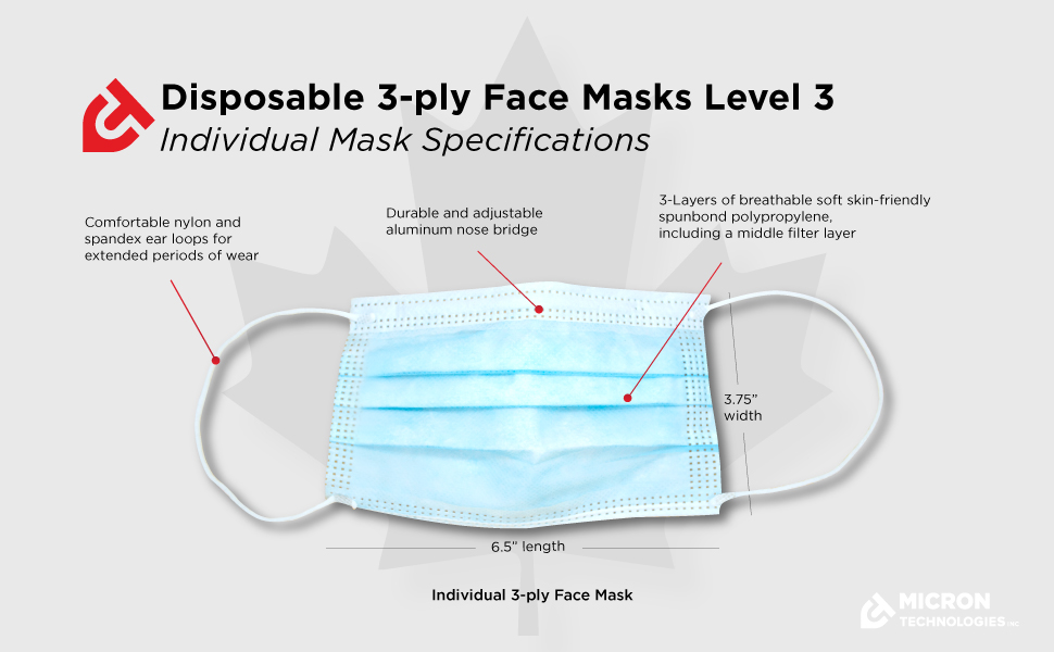 Details About the Face Mask