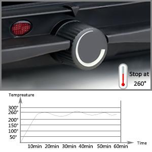 Contrôle intelligent de la température