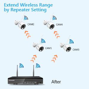 Yeskamo Long Range Wireless Outdoor Home Cctv Camera