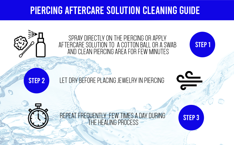 Aftercare info