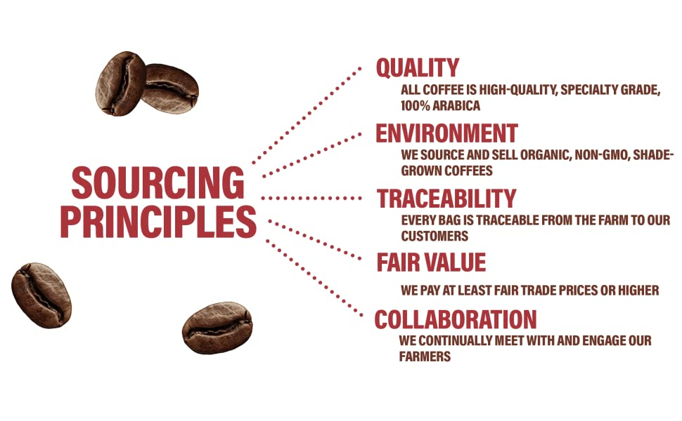 sourcing principles, quality, environment, traceability, fair, collaboration