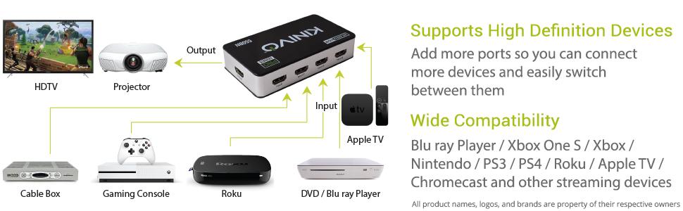 4K 60Hz Kinivo HDMI switch 5 ports 3 port splitter 4K 30Hz UHD HDR HDCP 3D 1080p 48 bit deep color