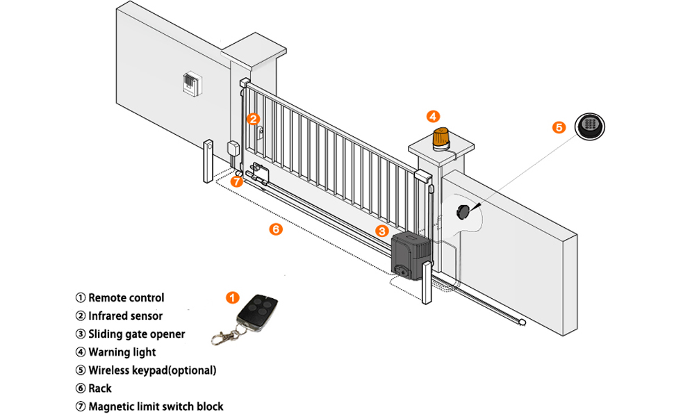 Automatic Sliding Gate Opener with Racks /&Warning Light for 1350lb and 26ft Gate
